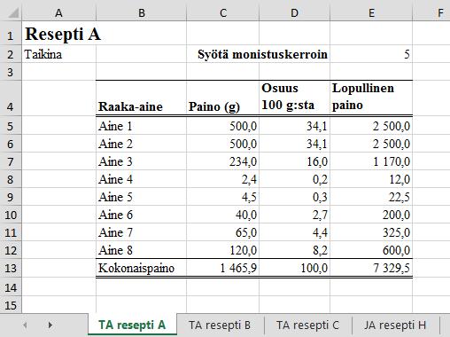 Tarina leipurista ja vanhanaikaisesta Excel-työkirjasta