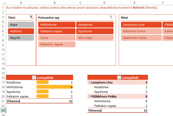 Uudistettu näppärä Excel-lomakalenteri (3/3)