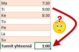Kellonajat Excelissä