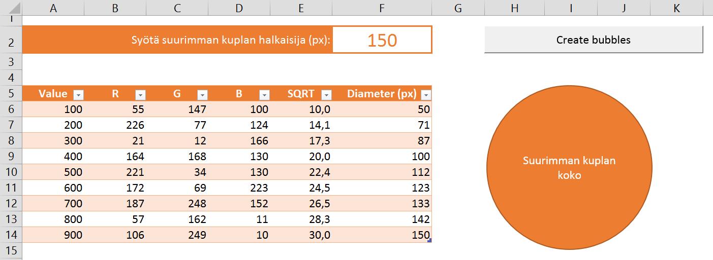 Excel Taulukko Wordiin