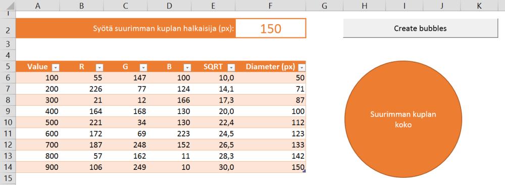 Infograafin kuplat Excelillä (1/3)