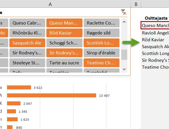Osittajan valinnat Excelinsoluihin