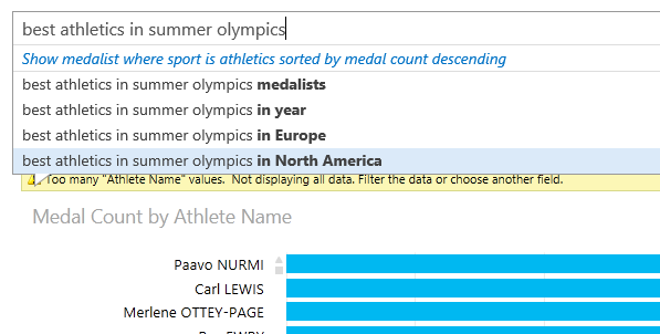 Paavo Nurmi is best