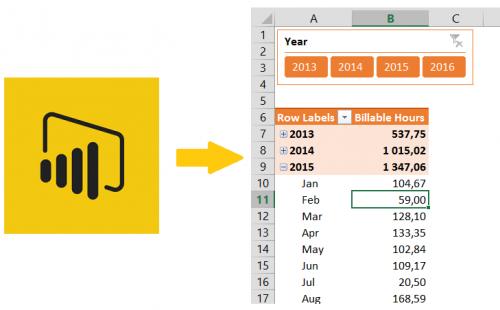 Excel-raporttien laatiminen Power BI-malleista